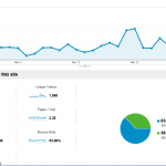website statistics