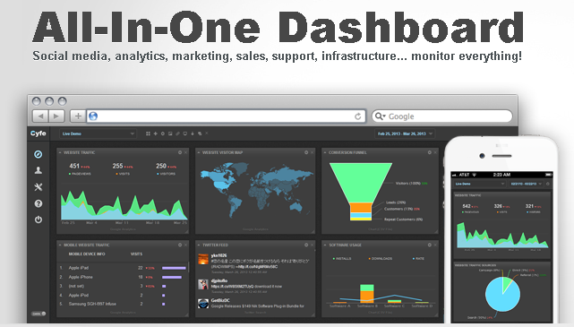 Cyfe the All in One Dashboard