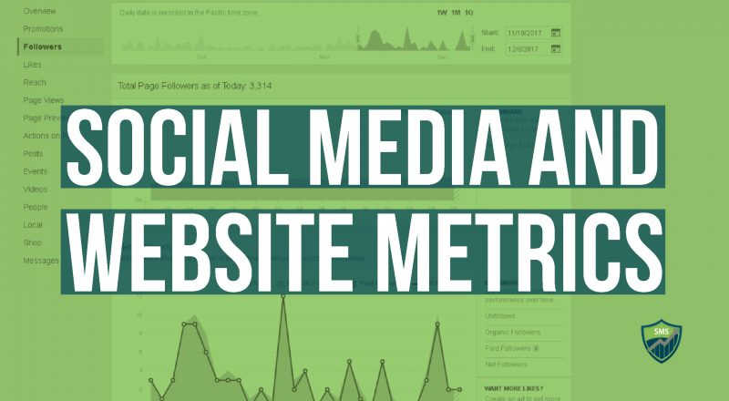 Social Media and Website Metrics